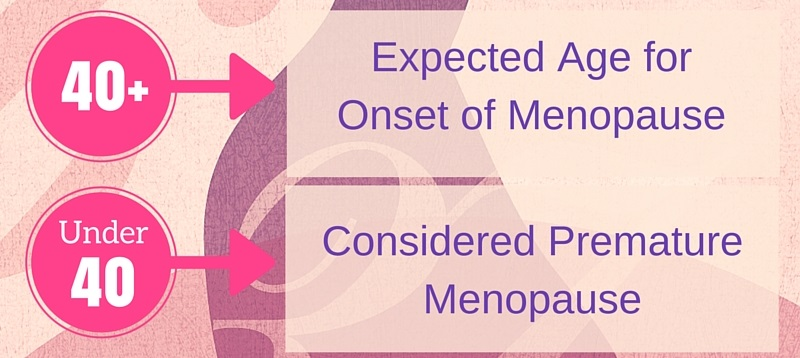 hff-early-menopause-ages
